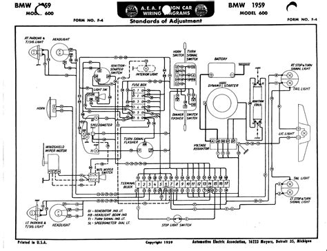isetta wiring diagram dodge wiring diagram norton wiring