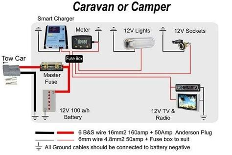 basic 12 volt battery wiring wiring diagram with description