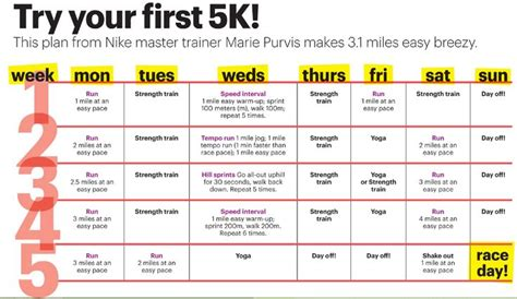 couch to 5k training calendar 5k advanced training calendar images frompo