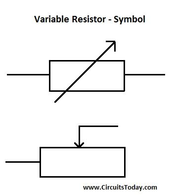 symbol for variable resistor variable resistor working construction characteristics applications