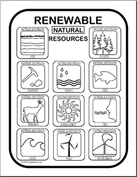 natural resources coloring page sketch coloring page