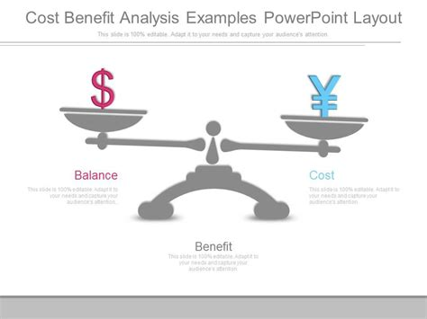 cost benefit analysis exles powerpoint layout