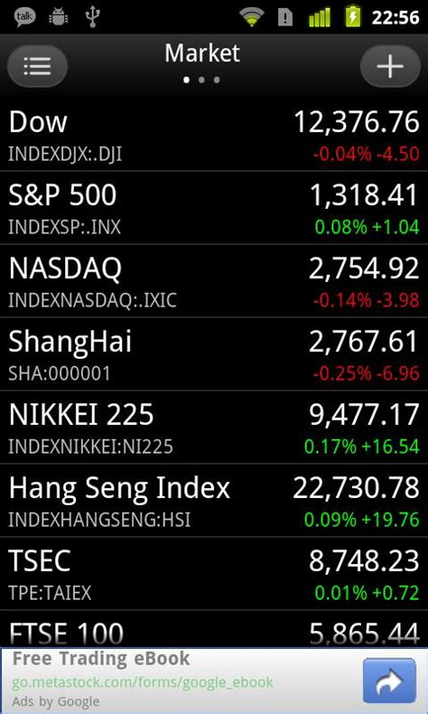 stock market apps for android stock 1 6 0 the stock market android application extracts data from finance
