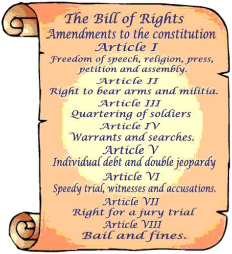 Islamic Bill Of Rights For In The Bedroom by Hla Oo S Bill Of Rights Of The United States Of
