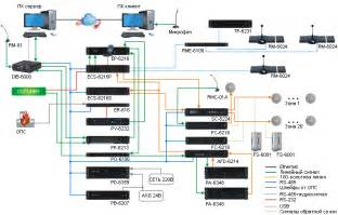 wiring diagrams matrix system diagram get free image about wiring diagram