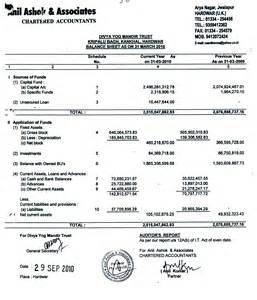 Ramdev empire declares balance sheets