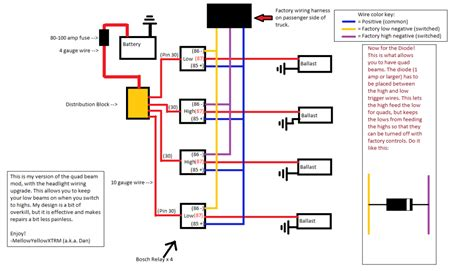 s10 headlight switch wiring diagram s10 get free image