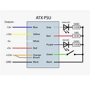 Converting An ATX Power Supply Into A DC Bench