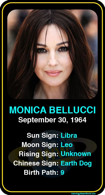 monica bellucci zodiac celeb libra birthdays monica bellucci s astrology