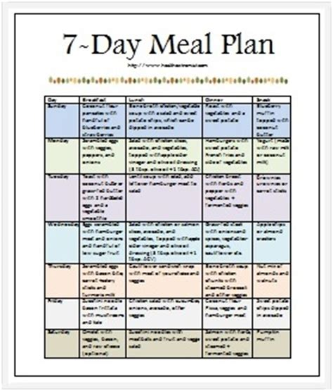 free real food meal plan (paleo and gluten free) health