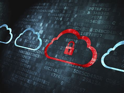 cloud network drive for business why your business needs a cloud drive backup horizon