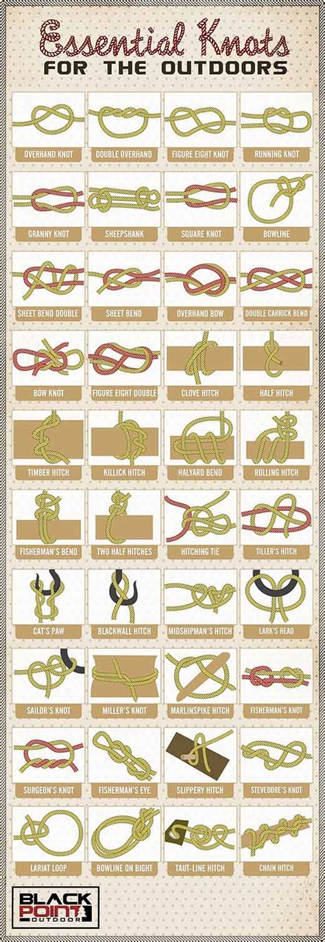 the essential woodworker pdf 40 essential knots every survivalist needs to