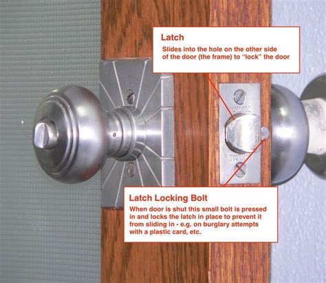 how to open a bathroom door that is either locked or has a