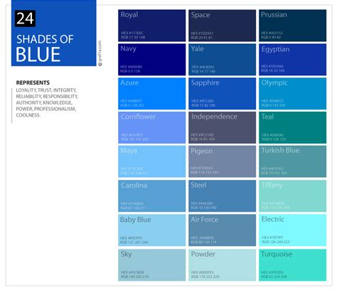 shades of list 24 shades of blue color palette graf1x