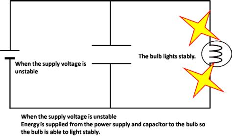 how a capacitor works basics of capacitors lesson 1 how do capacitors work murata manufacturing co ltd