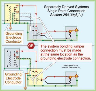 grounding diagram transformer grounding diagrams wiring diagram with