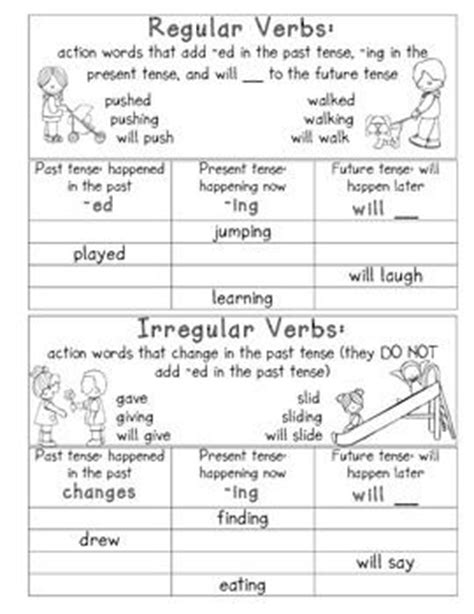 Anchor charts, Irregular verbs and Verb tenses on Pinterest