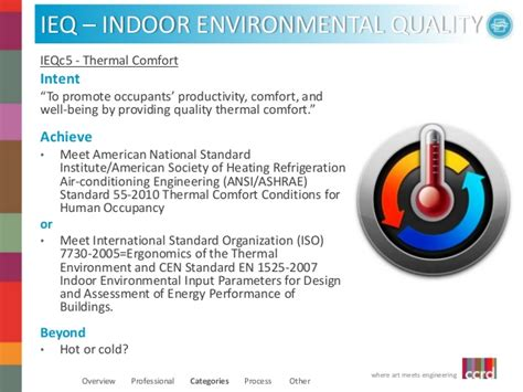 Leed Thermal Comfort by The Best 28 Images Of Leed Thermal Comfort Thermal