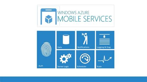 mobile services windows azure mobile services from start to rest