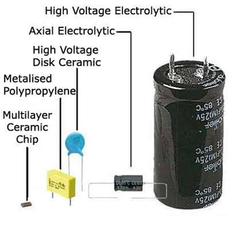 capacitor types list capacitors