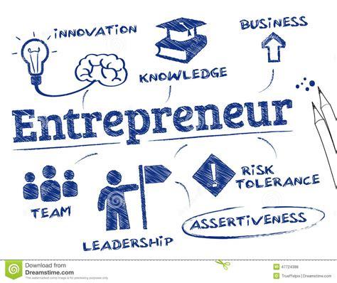 design entrepreneur meaning entrepreneur stock illustration image 47724388