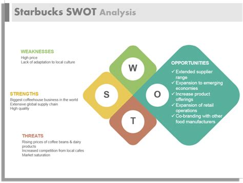 Starbucks Marketing Mba Intern by Cover Letter Email Subject Berkeley Personal Statement