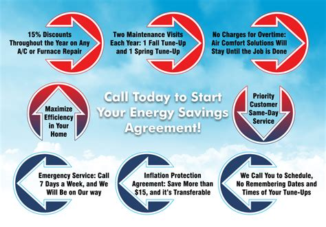 air comfort solutions tulsa energy savings agreement at air comfort solutions