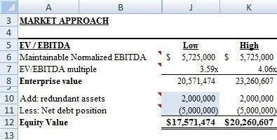 Company Valuation Template Excel by 10 Steps To Create A Simple Business Valuation Template In