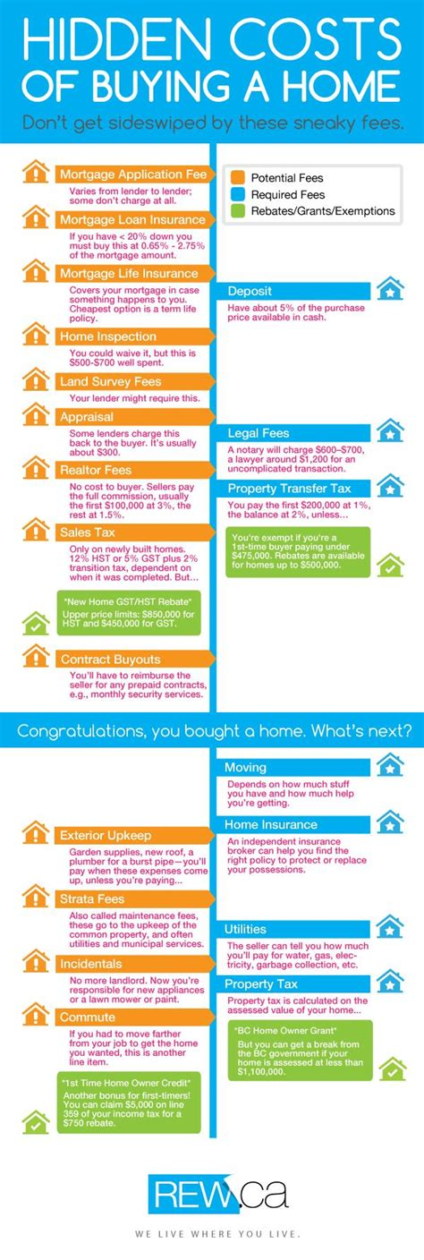 buyer s tips be prepared 25 best ideas about home buying process on