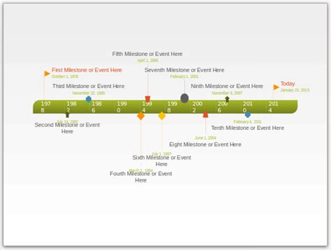 free timeline templates for powerpoint blank timeline template 40 free psd word pot pdf