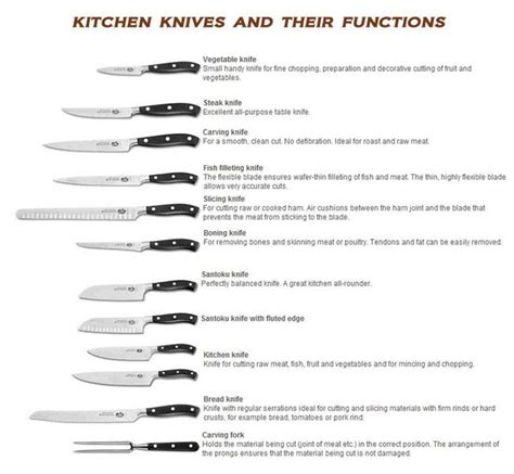 kinds of kitchen knives different types of knives and what they are used for