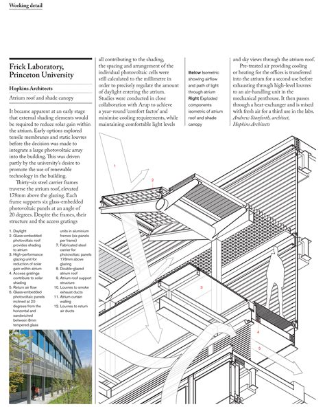 architectural design journal impact factor roof detail frick laboratory princeton university by