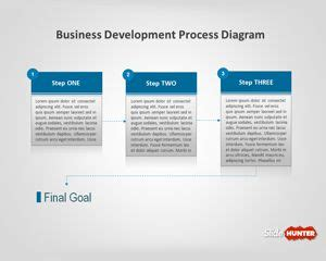 Product Development Powerpoint Templates Presentation Slide Designs Business Development Ppt Templates