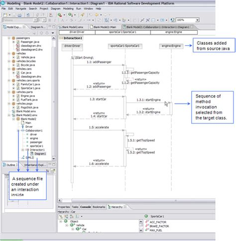 Online Architecture Software reverse engineering uml class and sequence diagrams from