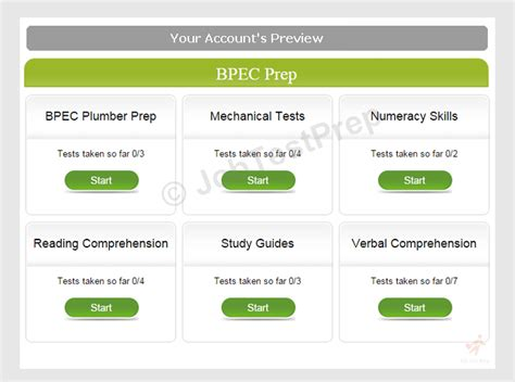 Plumbing Aptitude Test Practice by Plumber Aptitude Test And Apprenticeship Tests Preparation