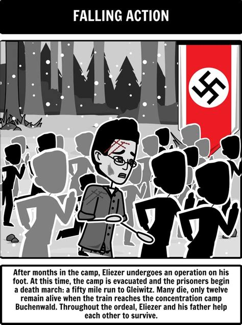 common themes in holocaust literature 44 best night images on pinterest