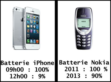 Meme Nokia - 20 meme lucu ponsel legendaris nokia 3310 serbaguna