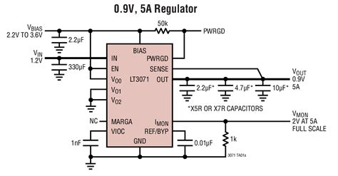 an output capacitorless low dropout regulator with direct voltage spike detection lt3071 5a low noise programmable output 85mv dropout linear regulator with analog margining