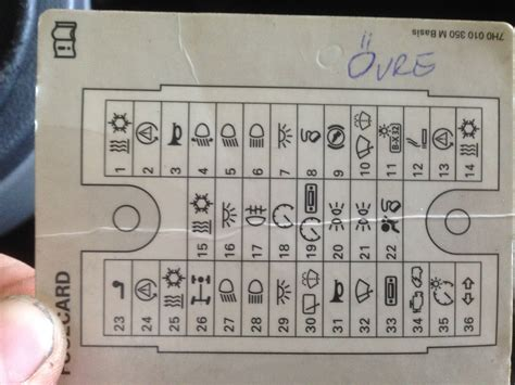 vw transporter t5 fuse box diagram efcaviation