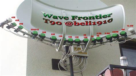Spekulum Sims Set Of 3 Merk Yamaco wave frontier t90 beli1910 show us your set up
