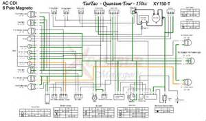 110 atv wiring diagram 110 cc atv electrical diagram elsavadorla
