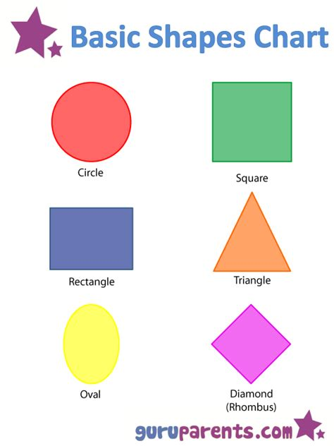 printable math shapes charts shapes worksheets and flashcards for kids shapes