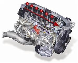 moteur en ligne vs moteur en v la majorit des moteurs est dclin