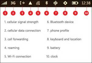 What do the icons on my phone mean? | Windows Phone How-to ...