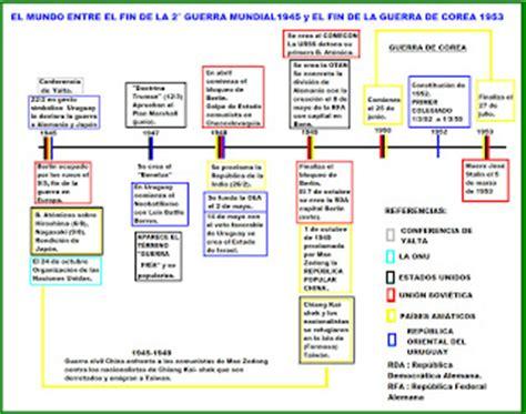 preguntas mas importantes de historia universal saul gomez 2h mayo 2011