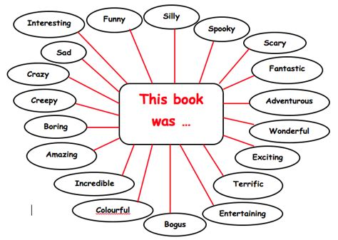 words and your books isaiah book review albert einstein and his