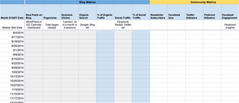 metrics tracking template where to start with choosing metrics kpis that matter