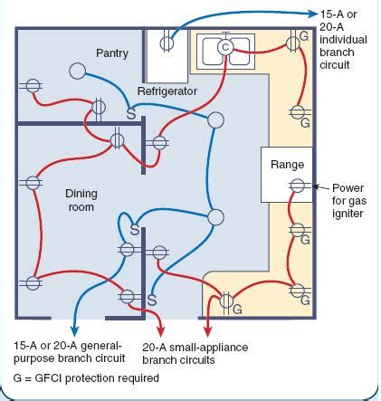 electrical receptacle wiring diagram get free image