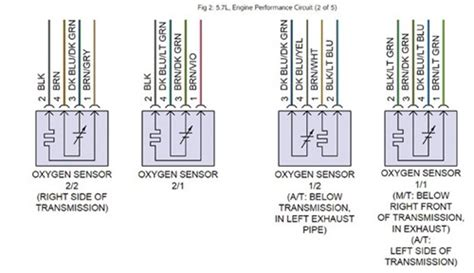 advanced o2 sensor diagnostics tracing sensor wiring and