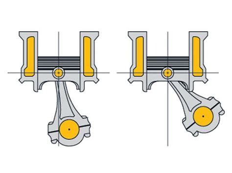 why i section is used in connecting rod rod angles vs rod lengths rb26 rb28 rb29 rb30